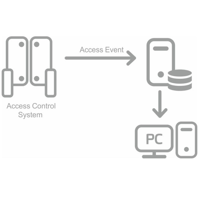 Samsung / Hanwha SSMTS10L Transaction Server